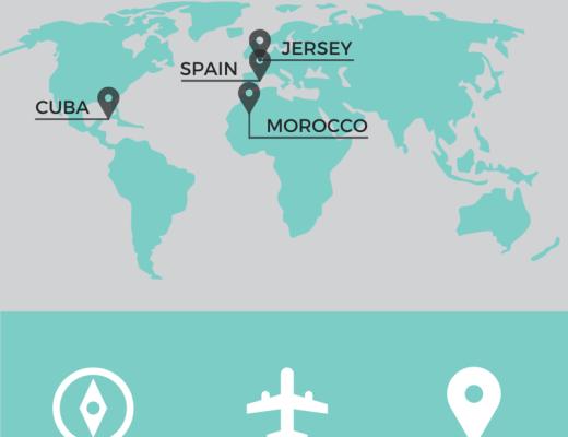 My 2015 travel infographic