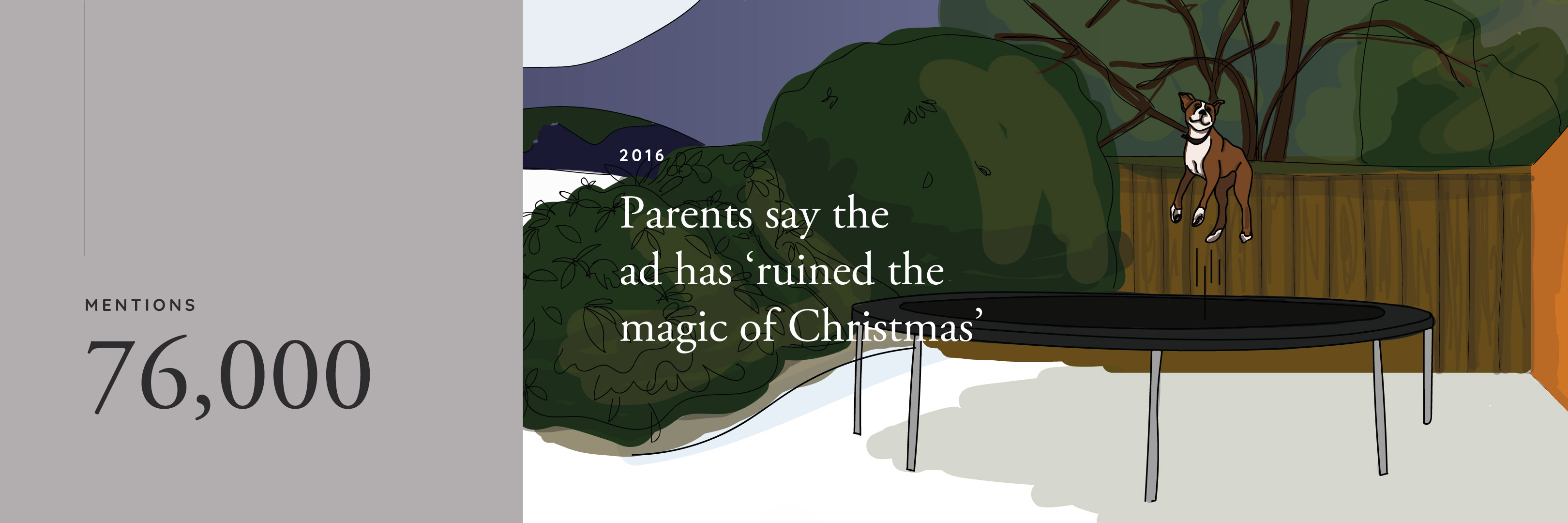 Parents say the ad has 'ruined the magic of Christmas'