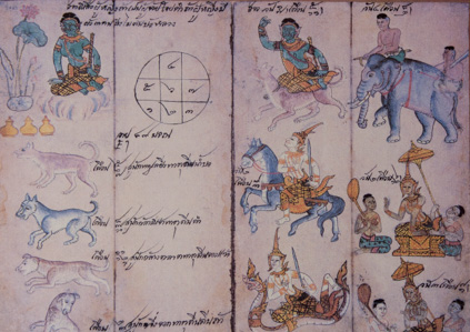 ANTIQUE THAI ASTROLOGICAL CALENDAR PAINTING