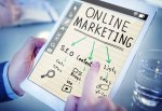 4 Aspects of Digital Marketing