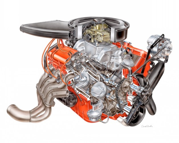 The Chevrolet Big Block V8 Engine 427 ci