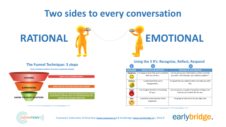 eb-wn-training_two-sides-conversation-slide