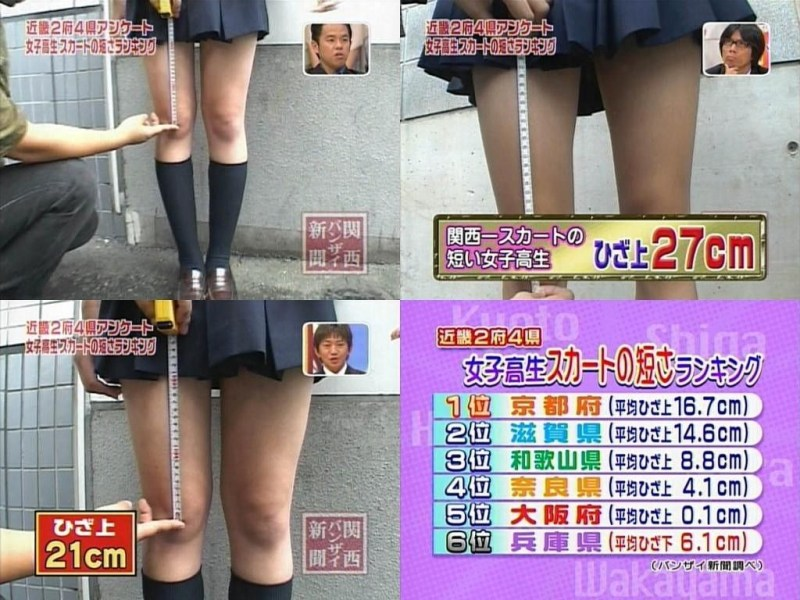 japanese school girl skirt length