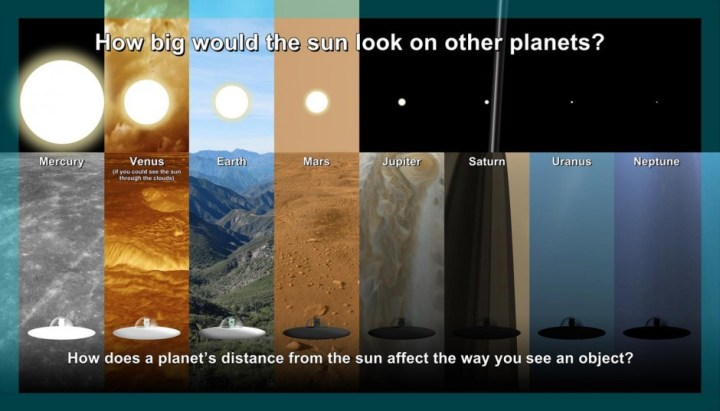 Image result for sun from different planets