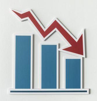foto-de-grafico-decrescente-simbolizando-a-analise-de-riscos-como-uma-das-formas-de-avaliacao-de-startups