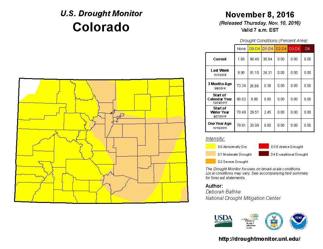 Almost all the state is at least abnormally dry this week, according to the US Drought Monitor.