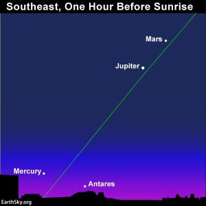 The message is - you'll have to get up early to see Mercury!