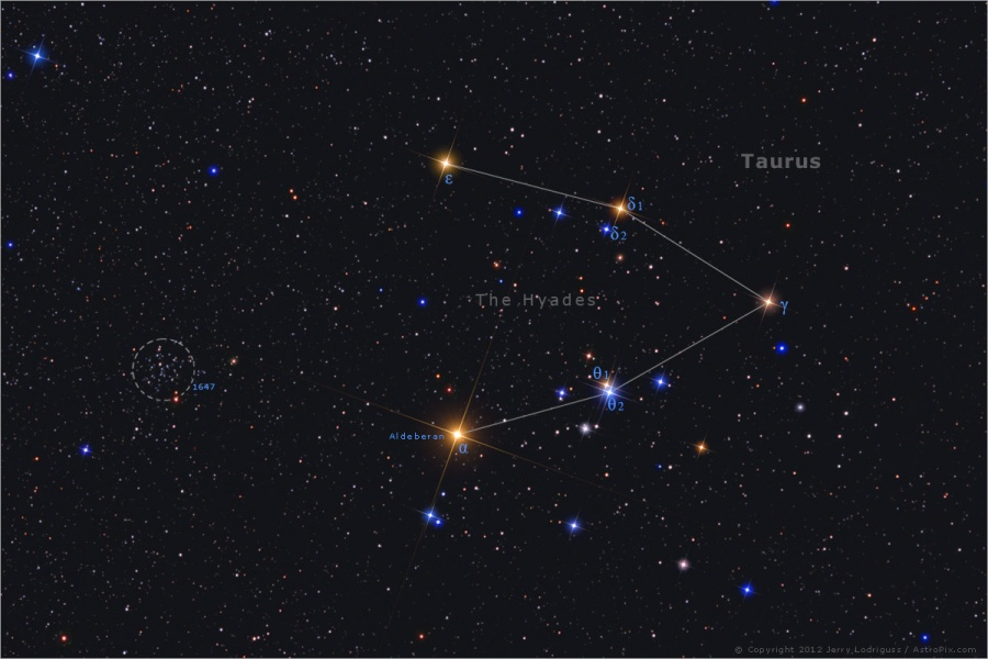 Recognized since antiquity and depicted on the shield of Achilles according to Homer, stars of the Hyades cluster form the head of the constellation Taurus the Bull. Their general V-shape is anchored by Aldebaran, the eye of the Bull and by far the constellation's brightest star. Yellowish in appearance, red giant Aldebaran is not a Hyades cluster member, though.