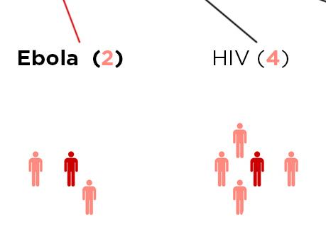 ebolar0
