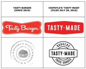 A side-by-side comparison of branding for Boston-based Tasty Burger and Chipotle's new concept, Tasty Made. (Courtesy of Tasty Burger)