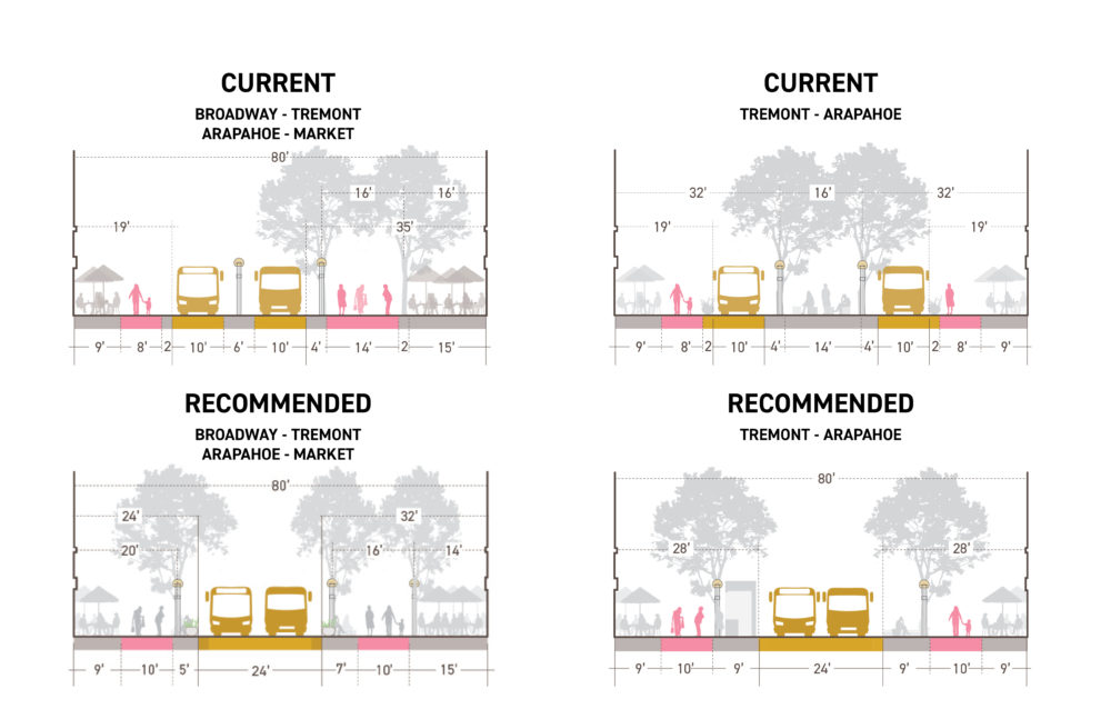 Current and recommended layouts for the 16th Street Mall. (Courtesy of Denver Community Planning and Development)