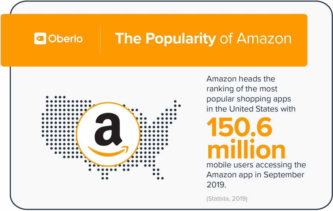 when did amazon start selling more than books