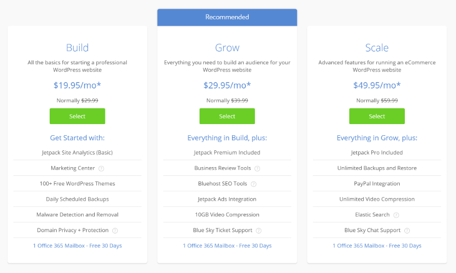 Bluehost Managed WordPress Hosting (WP Pro) plans