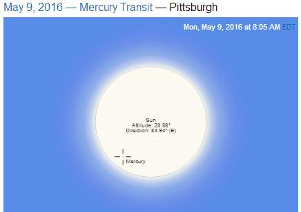 Diagram approximates Sun's position at 8AM, Alt. 20 degrees Direction 84 degrees East and Mercury's location on the face of the Sun from Time and Date, http://www.timeanddate.com/eclipse/in/usa/pittsburgh