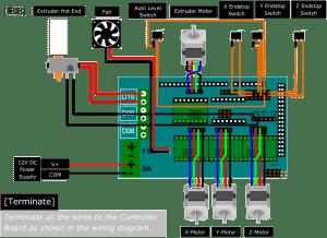 Stepper motor wiring | Boim Systems