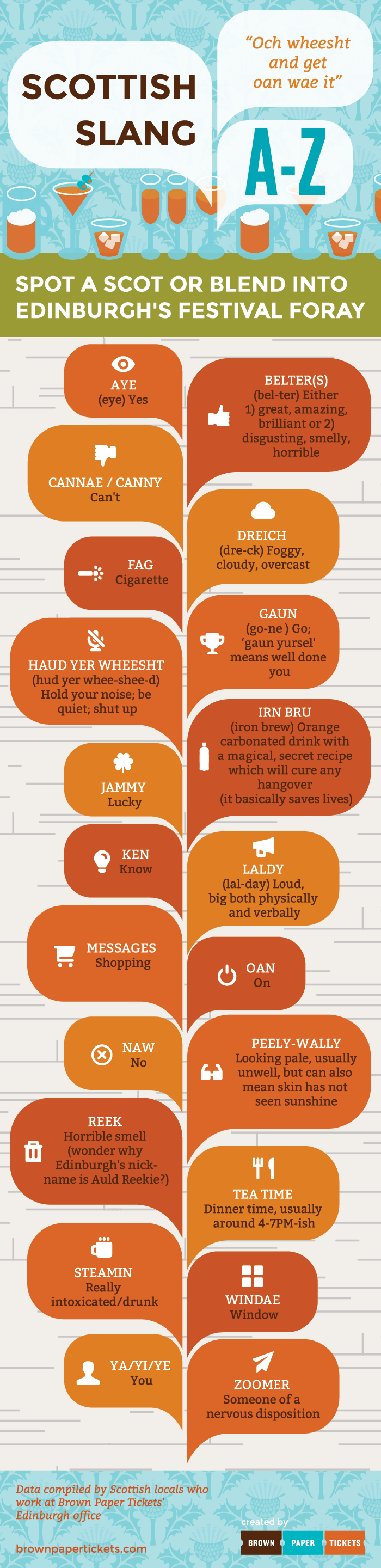 scottish-slang-infographic-SCREEN-01