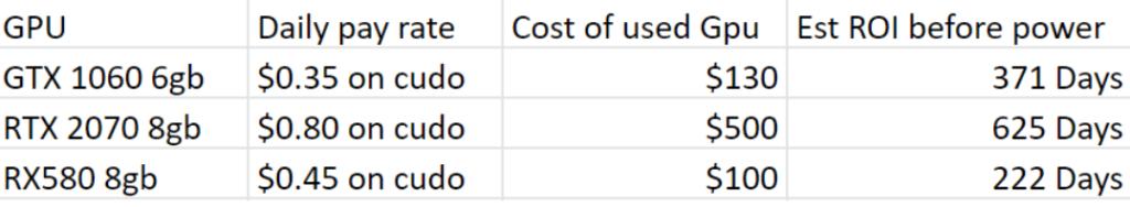 [Image: GPU-rates.png?w=1076&ssl=1%201076w]