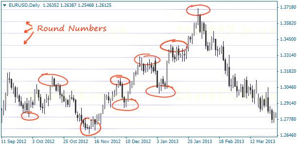 indicatori valutari metatrader 5