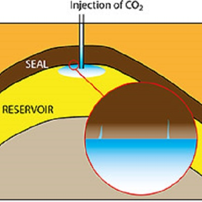 Impact of geochemical alteration on rock mechanical characteristics in geologic seals capping CO2 storage reservoirs 400 x 400 px