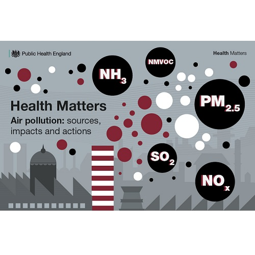 UK air pollution futures and their health impacts