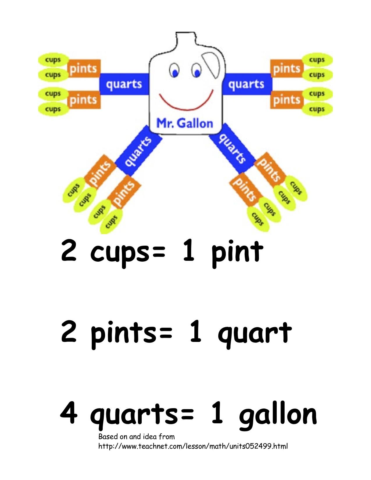 Life Skill Math Period 1 Carol Nienhueser Special