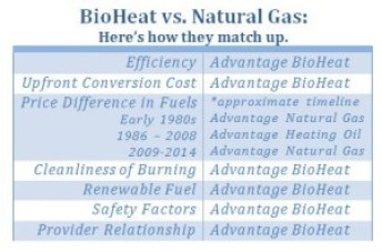 """key difference between the natural gas Is there a difference between wet and dry natural gas the short answer to this question is a resounding """"yes"""" you may be thinking, """"isn't all gas dry gas""""."""