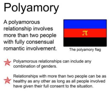 polyamory-image