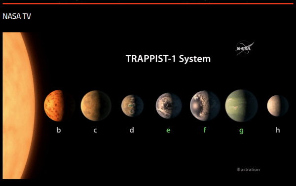 BREAKING NEWS 7 EarthSized Planets in Trappist1 System