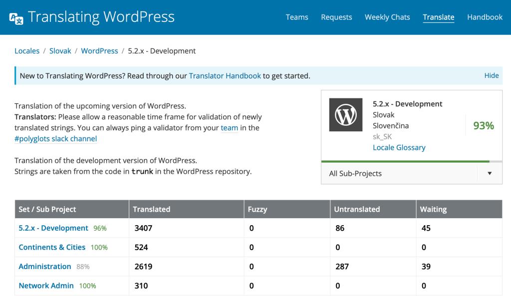 Preklady WordPress 5.2, apríl 2019