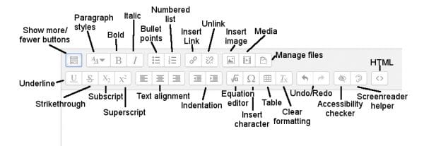 Annotated screenshot of function buttons in text editor