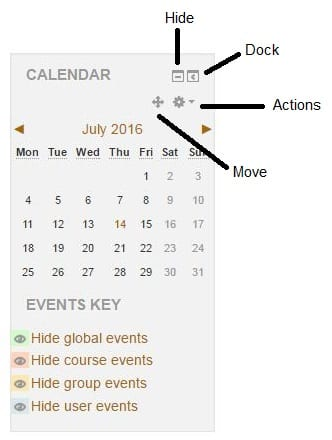 Screenshot of calendar widget with mapping of hide, dock, actions, and move icons