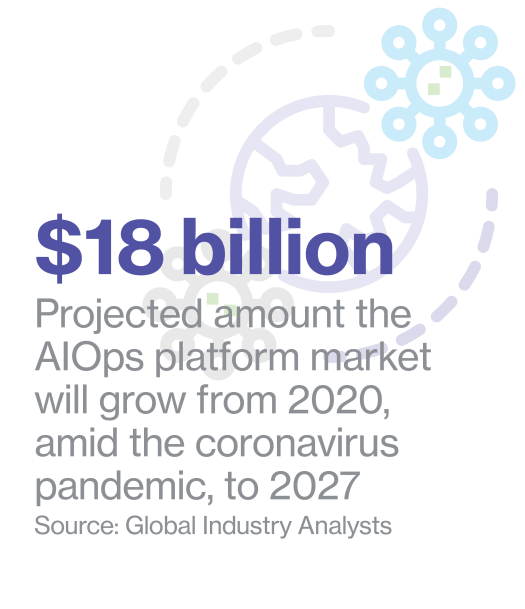 AIOps uses AI, automation to boost security 2