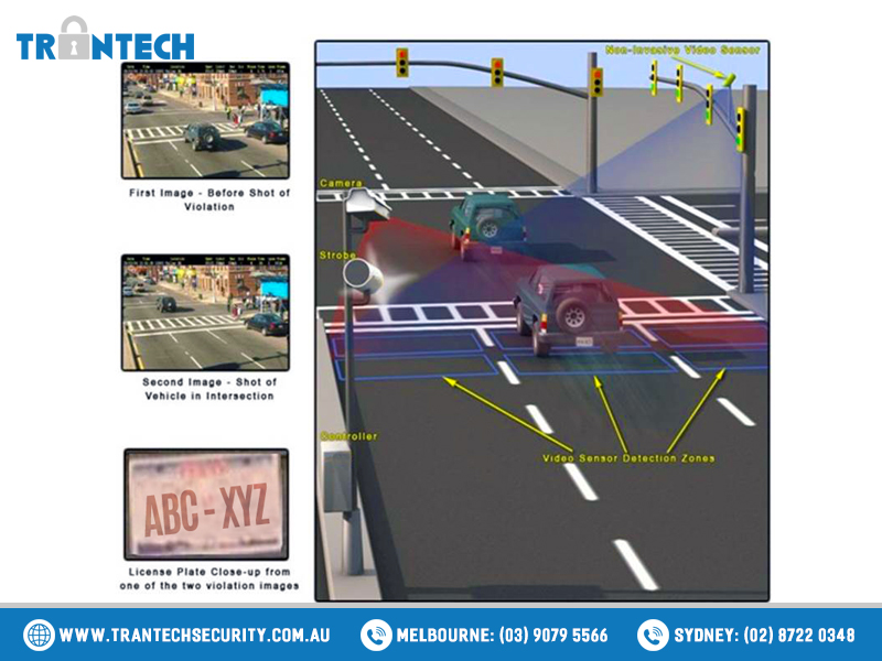 POPULAR RED LIGHT TRAFFIC CONTROL SYSTEM ON THE MARKET