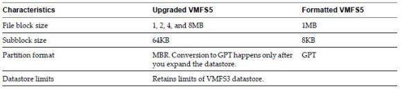 compare_vmfs