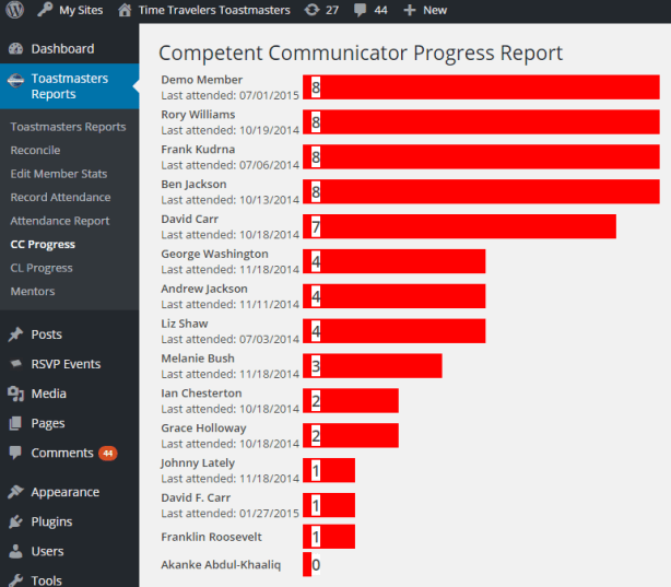 Competent Communicator Report