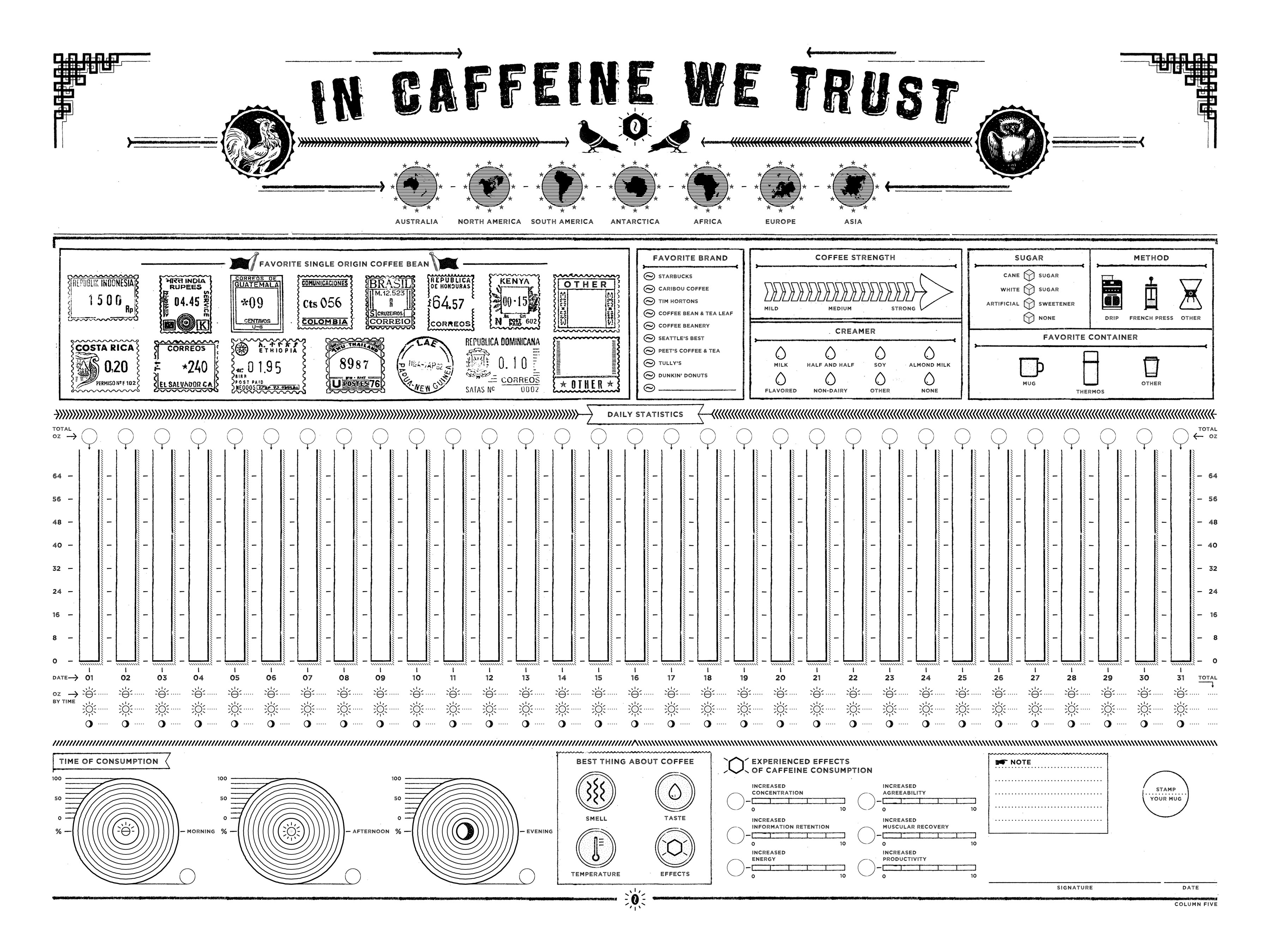 In Caffeine We Trust Infographic Depicts Coffee Consumption