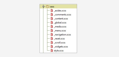 Cross-Platform Sass and Compass in WordPress