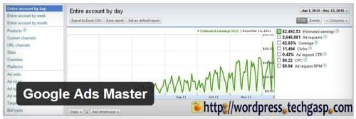Google Ads Master