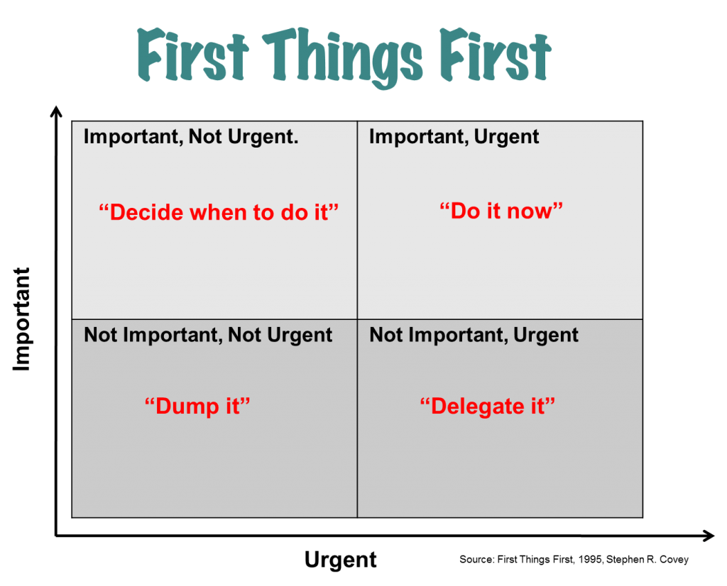 Another Time Management Post