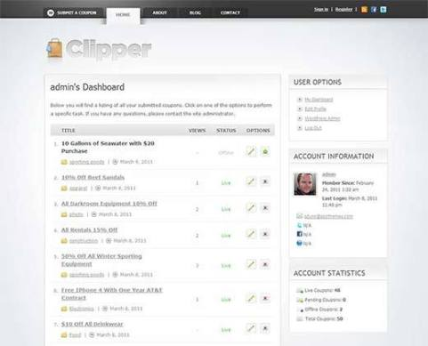 User dashboard in Clipper WordPress theme for coupons