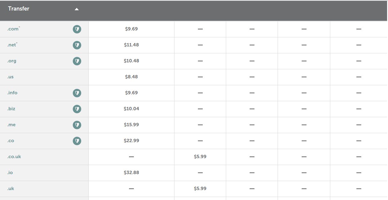 Namecheap prices for domain name transfer