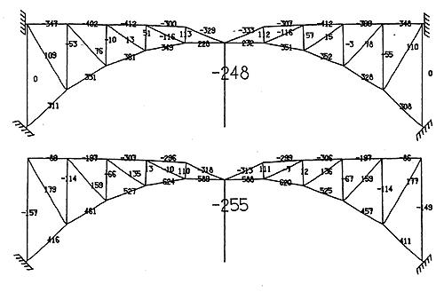 bridges-diagram