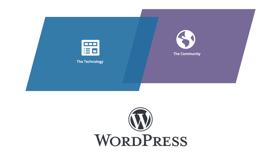Why use WordPress?