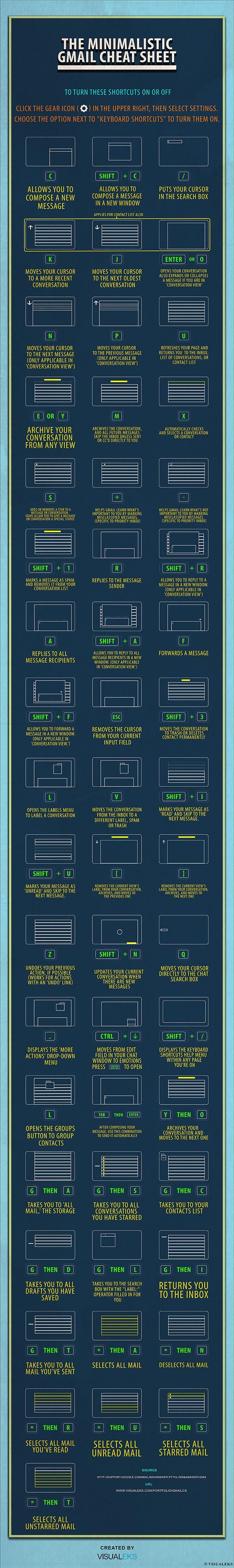 Gmail-Cheat-Sheet