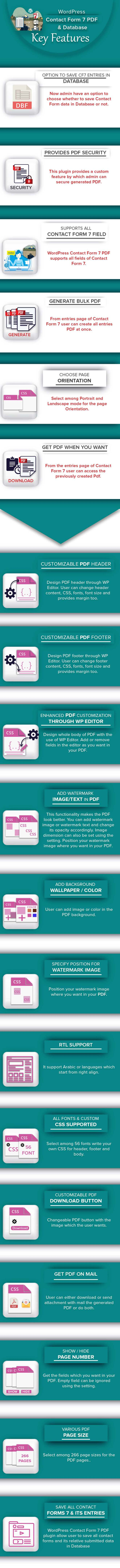 WordPress Contact Form 7 PDF, Google Sheet & Database - 7