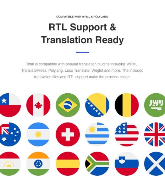 Total WordPress Theme Translation Ready