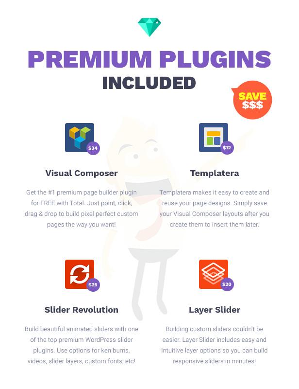 Total WordPress Theme Premium Plugins Included
