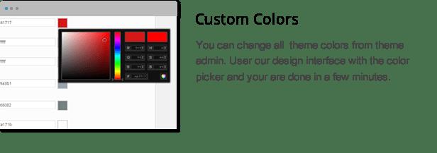 wpresidence custom fields