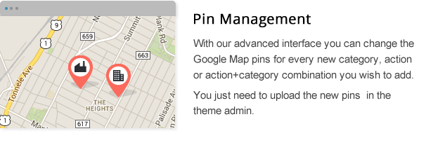 wpresidence pin management