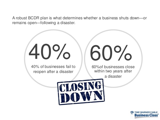 business disaster recovery